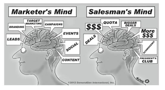 Mindset-marketeer-vs-salesprofessional (1)