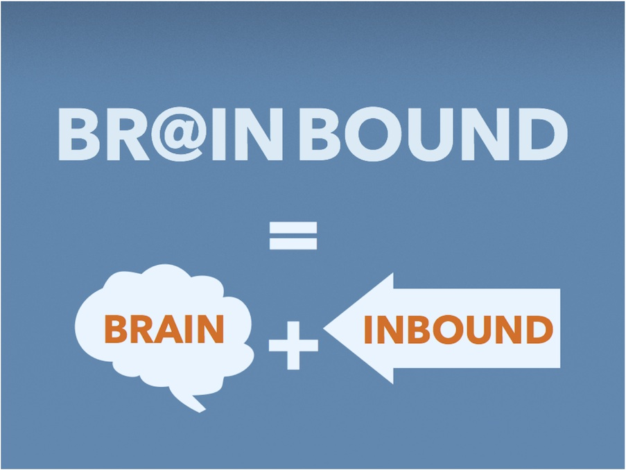 Br@inbound is brain plus inbound